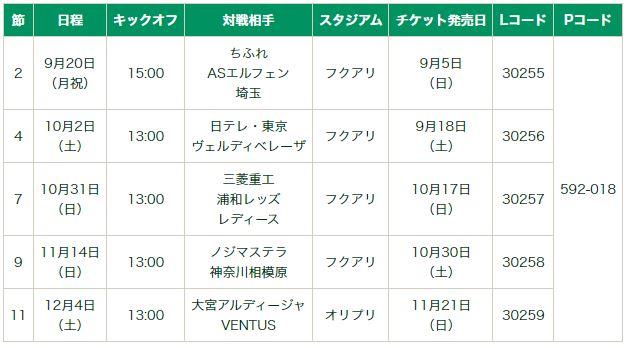2021‐22 Yogibo WE リーグ ホームゲームチケットの発売について